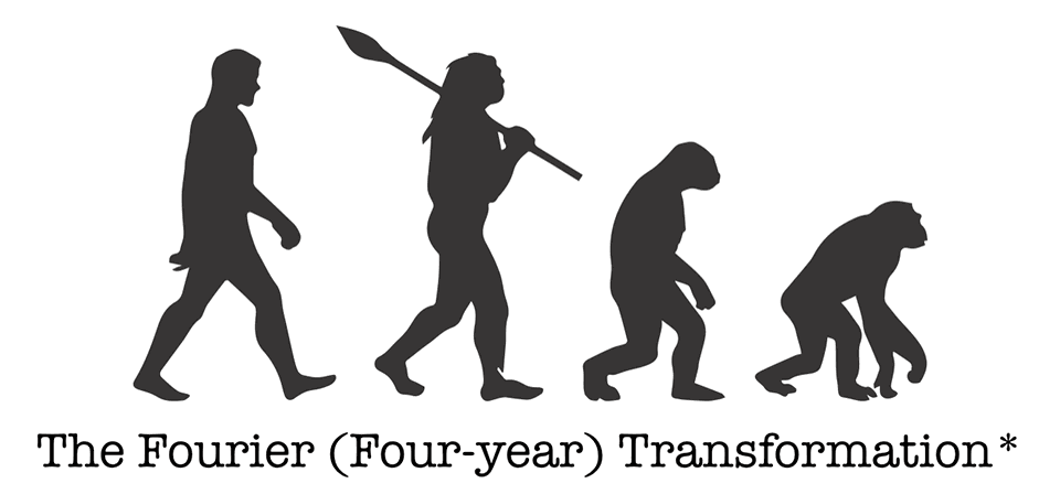 What 4 years of engineering can do to you. Image design Punya Mishra