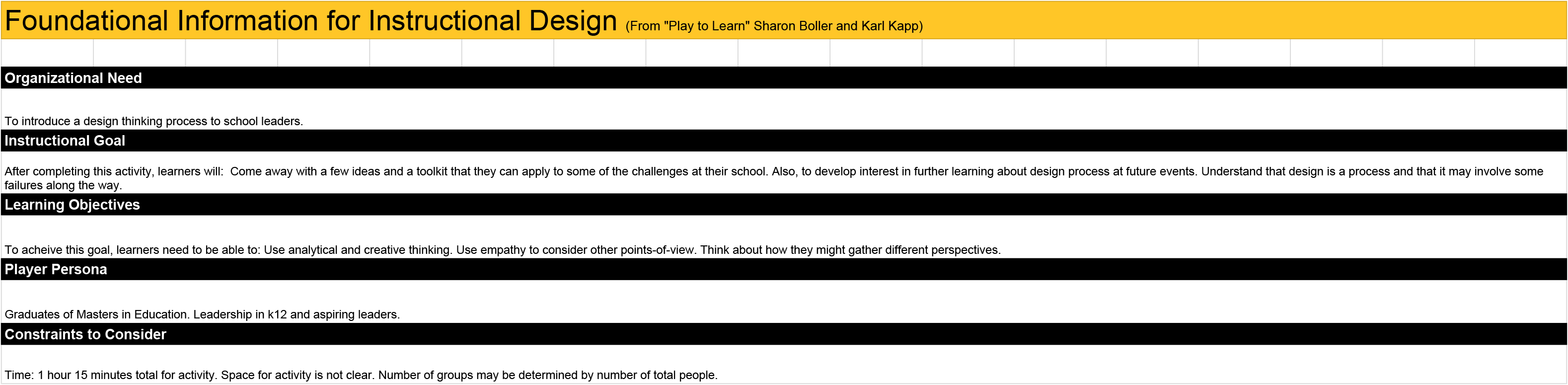 instructional design requirement spreadsheet