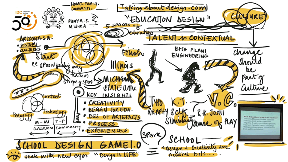 Screenshot from video sketch-note created on the flyby Chitra Chandrasekhar, visual Storyteller and educator at Mographies